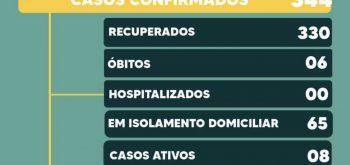 Secretaria de Saúde de Palminópolis informa: BOLETIM CORONA VÍRUS 23/04/2021.